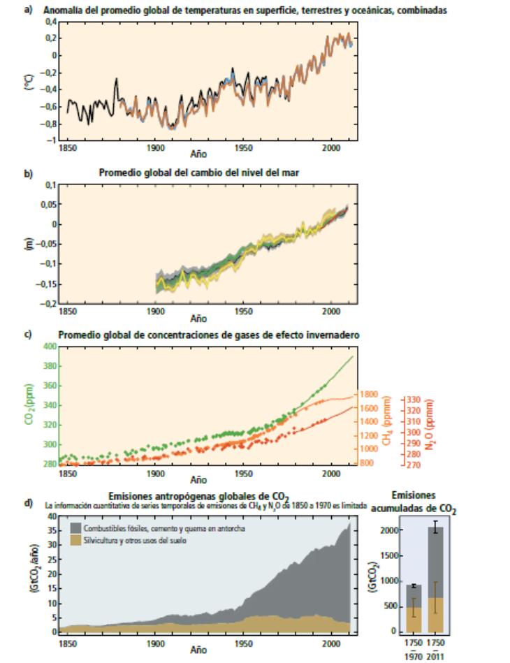 El efecto invernadero y el cambio climático 2