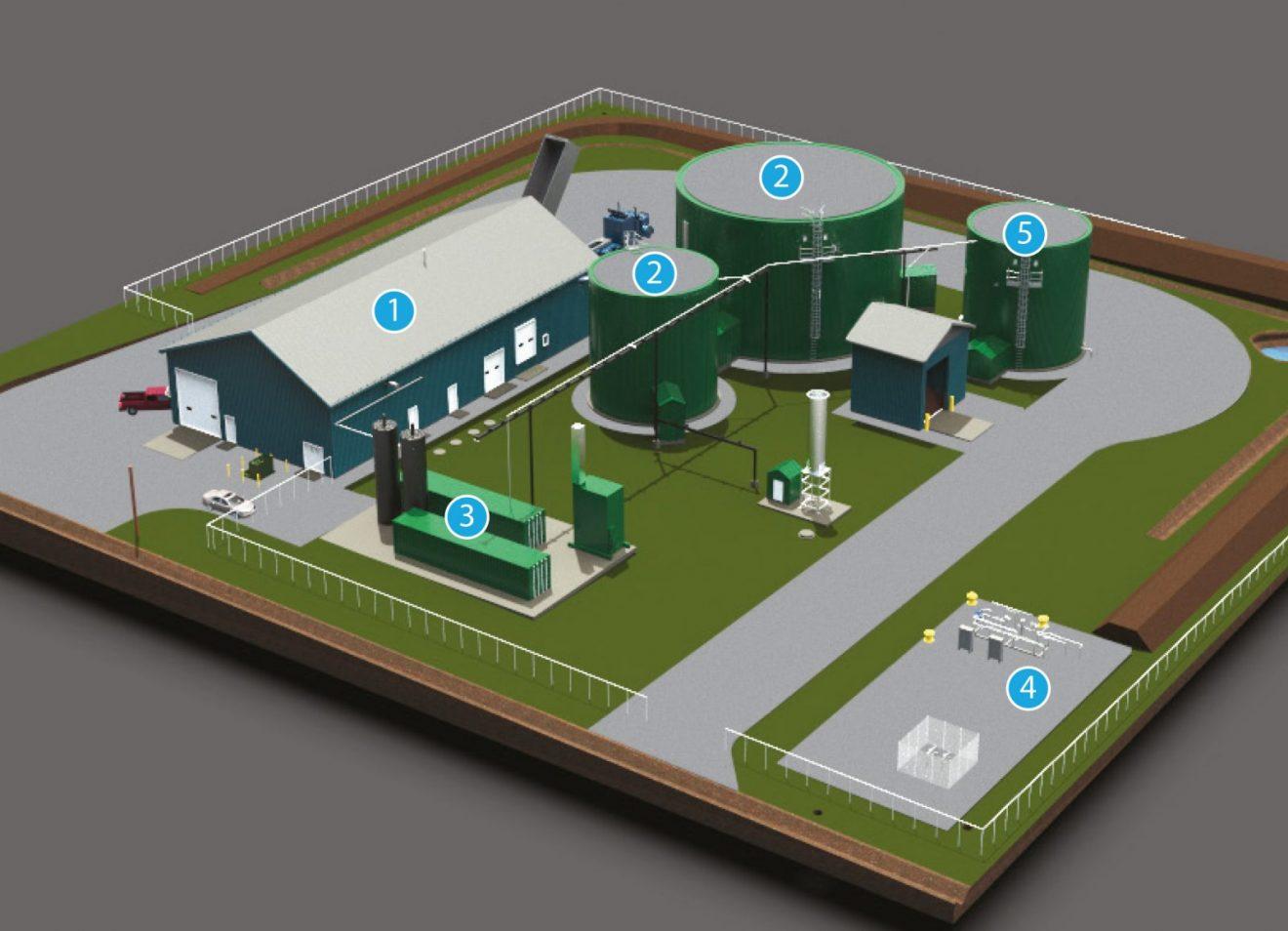Nace en Quebec la primera cooperativa para inyectar biometano a la red de gas natural