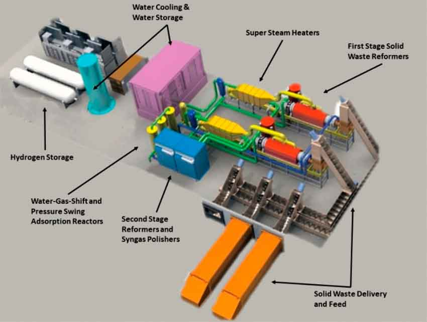 sistema-residuos-hidrogeno-verde-raven